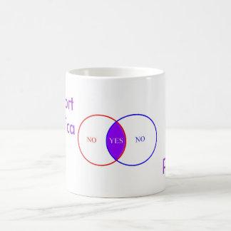 Political Venn diagram Classic White Coffee Mug