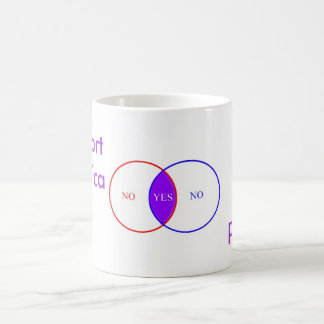 Political Venn diagram Coffee Mug