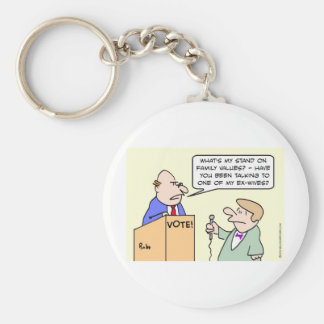 Politician hates family values question. basic round button keychain