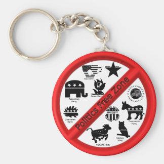 Politics Replant Key Chains