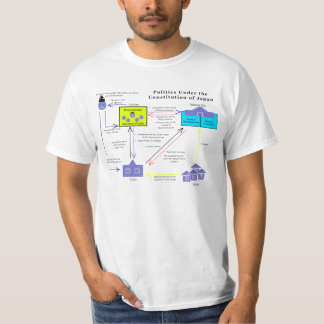 Politics Under the Constitution of Japan Diagram Tee Shirts