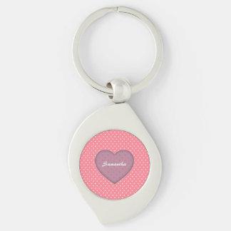 Polka Dots Pink Love Keychain