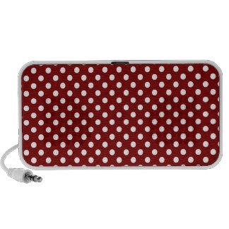 Polka Dots - White on Maroon Travel Speaker