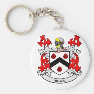 POLLARD Coat of Arms Keychain