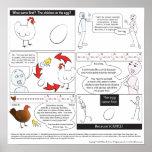 Pollo o huevo impresiones