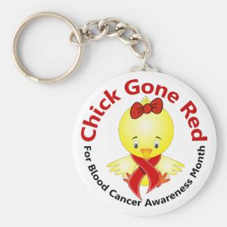 Polluelo 2 del mes de la conciencia del cáncer de  llavero redondo tipo pin