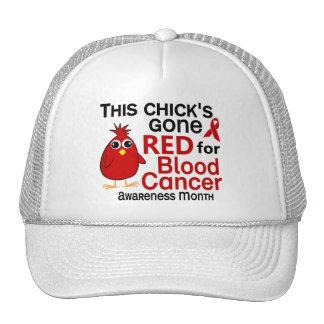 Polluelo 3 del mes de la conciencia del cáncer de  gorra