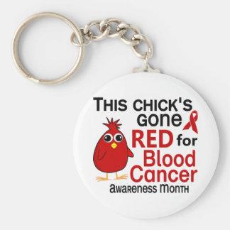 Polluelo 3 del mes de la conciencia del cáncer de  llavero redondo tipo pin