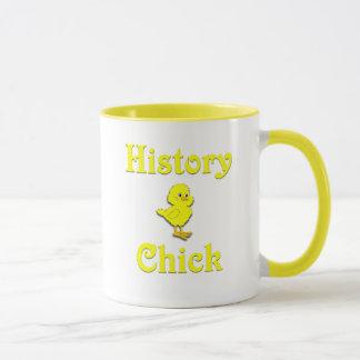 Polluelo de la historia