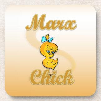 Polluelo de Marx Posavaso