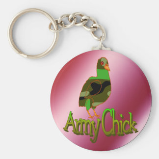 Polluelo del ejército llavero