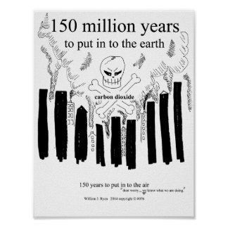 Polution Poster