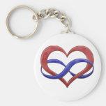 Polyamorous Pride Infinity Heart Keychain