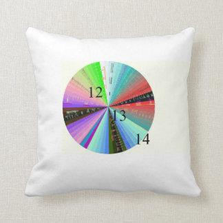 Polyester Throw Pillow  12/13/14