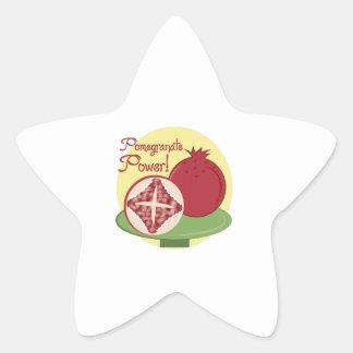 Pomegranate Power Sticker