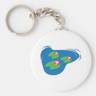 Pond Lilies Keychain