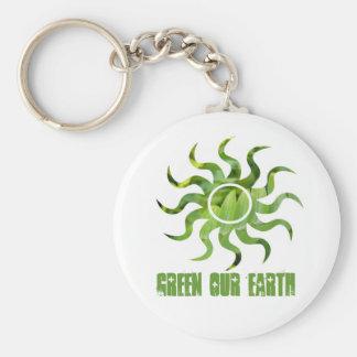Ponga verde nuestra tierra llavero redondo tipo pin