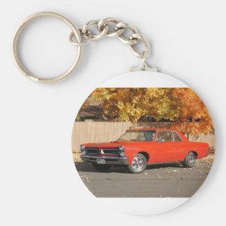 Pontiac GTO Basic Round Button Keychain