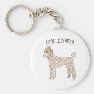 Poodle Power Keychain
