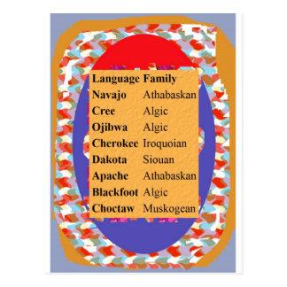 Popular Native American Languages List: Be PROUD Postcard