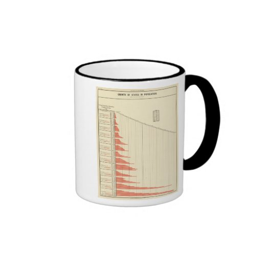 population growth of United States Ringer Mug