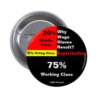 ¿por qué los esclavos del salario rebelan? botón pin
