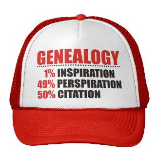 Porcentajes de la genealogía gorras