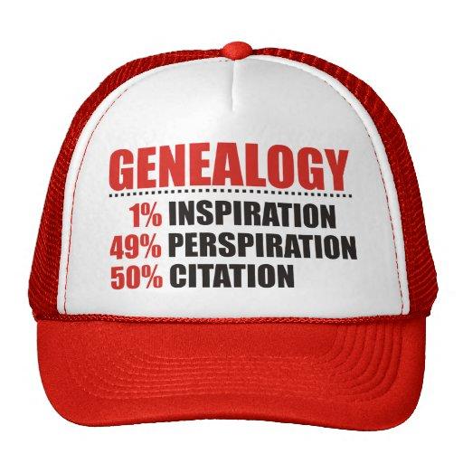 Porcentajes de la genealogía gorro