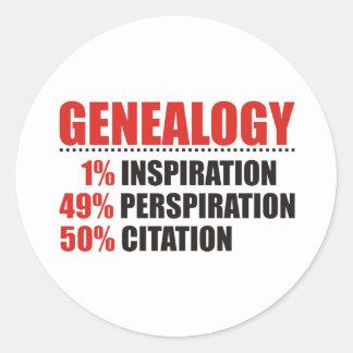 Porcentajes de la genealogía pegatina redonda