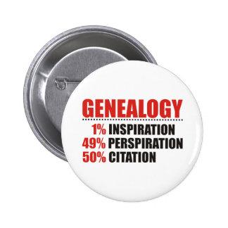 Porcentajes de la genealogía pin redondo de 2 pulgadas