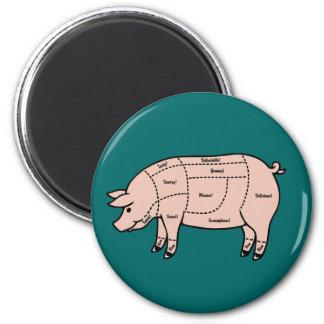 Pork Cuts 2 Inch Round Magnet