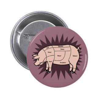 Pork Cuts Pinback Button