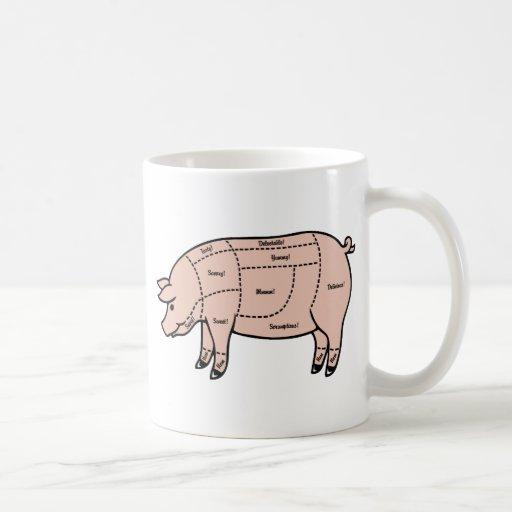 Pork Cuts Classic White Coffee Mug