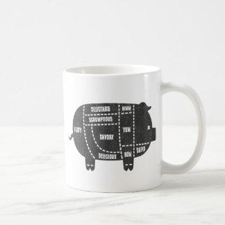 Pork Cuts III Coffee Mug
