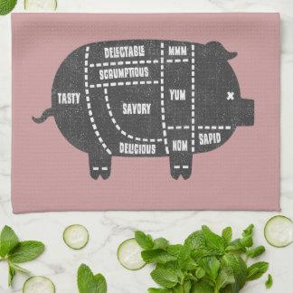 Pork Cuts III Kitchen Towel