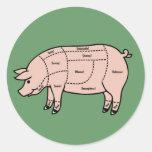 Pork Cuts Round Sticker