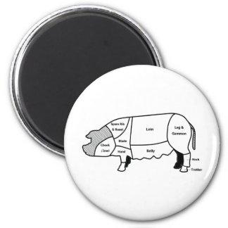 Pork Diagram 2 Inch Round Magnet