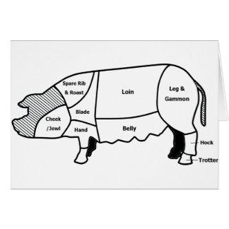 Pork Diagram Greeting Card
