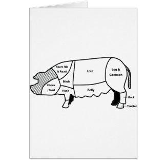 Pork Diagram Card