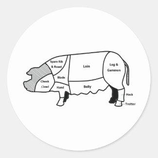 Pork Diagram Classic Round Sticker