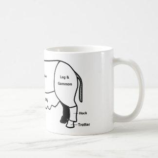 Pork Diagram Coffee Mug