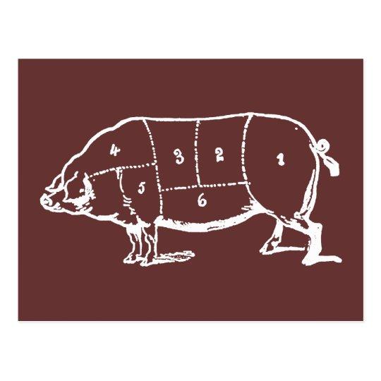 Pork (PIG) Butchers Chart - Bacon Postcard