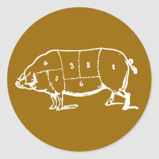 Pork (PIG) Butchers Chart - Bacon Stickers