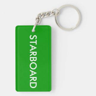 Port/Starboard Keychain