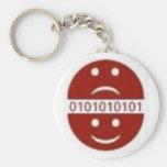 Portachiavi ADD Keychains