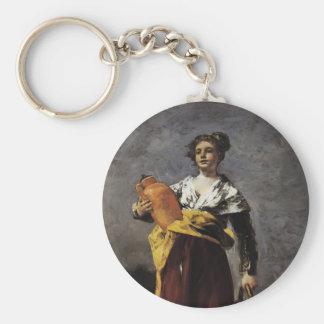 Portador de agua de Francisco Goya- Llaveros Personalizados