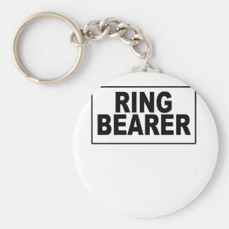 Portador de anillo Box png Llaveros