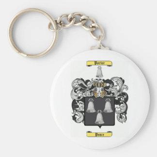 porter (ireland) basic round button keychain