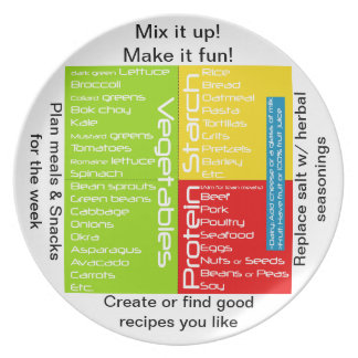 (Portion Control) Health Plate+