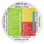 (Portion Control) Health Plate  Dinner Plate